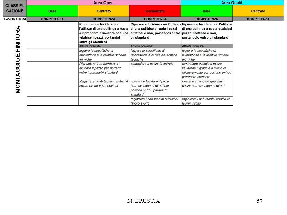 M. BRUSTIA57 MONTAGGIO E FINITURA