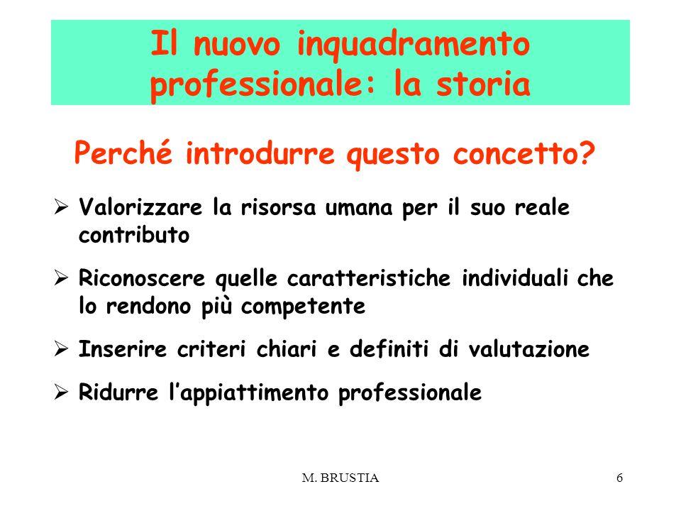 M. BRUSTIA6 Perché introdurre questo concetto?  Valorizzare la risorsa umana per il suo reale contributo  Riconoscere quelle caratteristiche individ