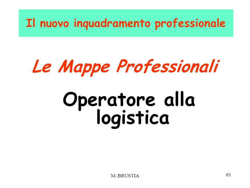 M. BRUSTIA 61 Il nuovo inquadramento professionale Le Mappe Professionali Operatore alla logistica
