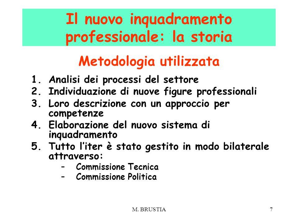 M. BRUSTIA7 Metodologia utilizzata 1.Analisi dei processi del settore 2.Individuazione di nuove figure professionali 3.Loro descrizione con un approcc