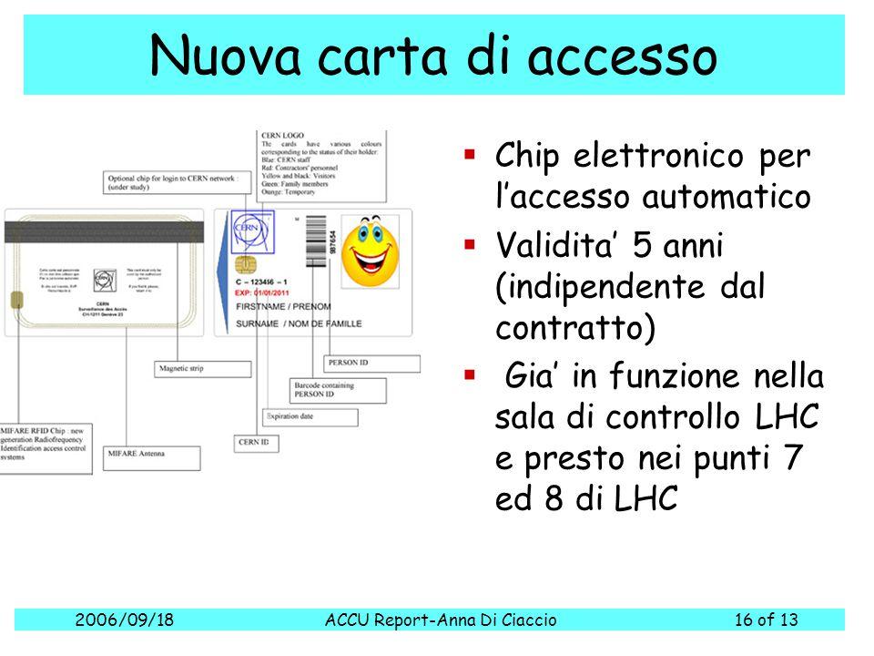 2006/09/18ACCU Report-Anna Di Ciaccio16 of 13 Nuova carta di accesso  Chip elettronico per l'accesso automatico  Validita' 5 anni (indipendente dal