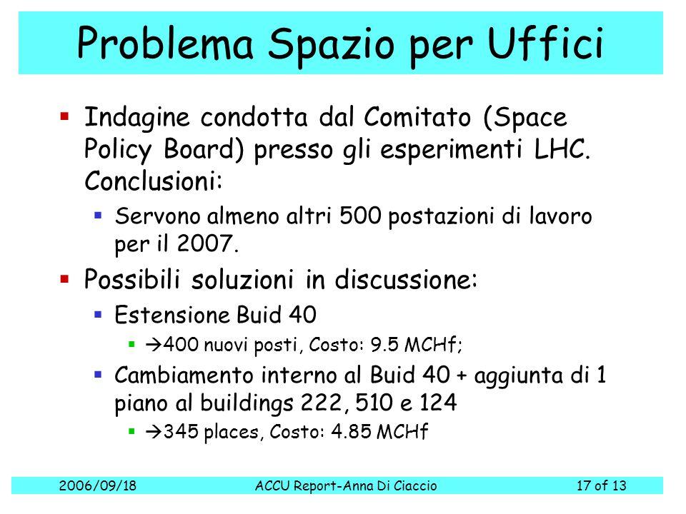2006/09/18ACCU Report-Anna Di Ciaccio17 of 13 Problema Spazio per Uffici  Indagine condotta dal Comitato (Space Policy Board) presso gli esperimenti