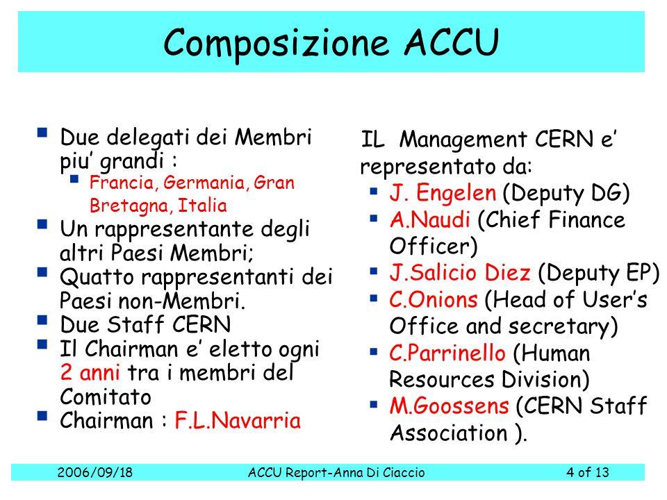 2006/09/18ACCU Report-Anna Di Ciaccio4 of 13 Composizione ACCU  Due delegati dei Membri piu' grandi :  Francia, Germania, Gran Bretagna, Italia  Un