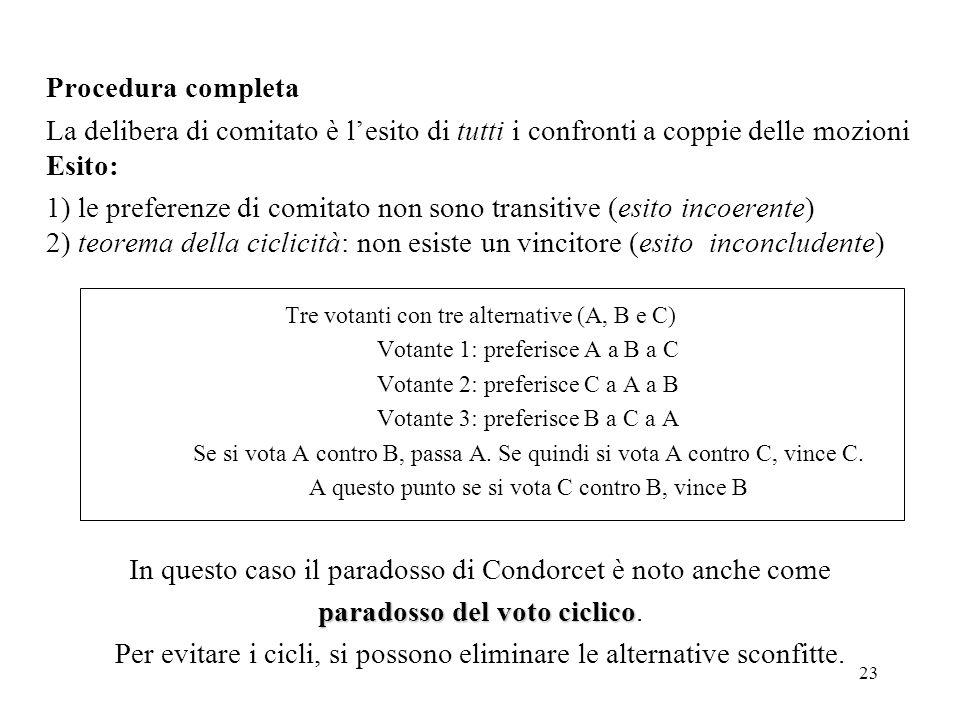 23 Procedura completa La delibera di comitato è l'esito di tutti i confronti a coppie delle mozioni Esito: 1) le preferenze di comitato non sono transitive (esito incoerente) 2) teorema della ciclicità: non esiste un vincitore (esito inconcludente) Tre votanti con tre alternative (A, B e C) Votante 1: preferisce A a B a C Votante 2: preferisce C a A a B Votante 3: preferisce B a C a A Se si vota A contro B, passa A.