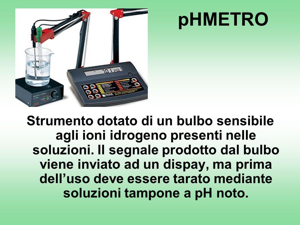 pHMETRO Strumento dotato di un bulbo sensibile agli ioni idrogeno presenti nelle soluzioni.