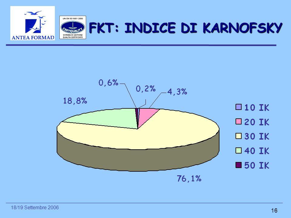 18/19 Settembre 2006 16 FKT: INDICE DI KARNOFSKY