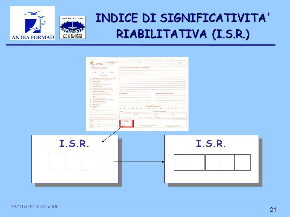 18/19 Settembre 2006 21 I.S.R. INDICE DI SIGNIFICATIVITA' RIABILITATIVA (I.S.R.) I.S.R.