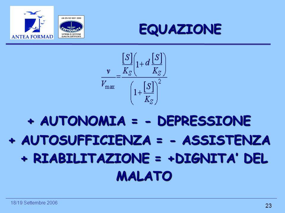 18/19 Settembre 2006 23 EQUAZIONE + RIABILITAZIONE = +DIGNITA' DEL MALATO + AUTONOMIA = - DEPRESSIONE + AUTOSUFFICIENZA = - ASSISTENZA