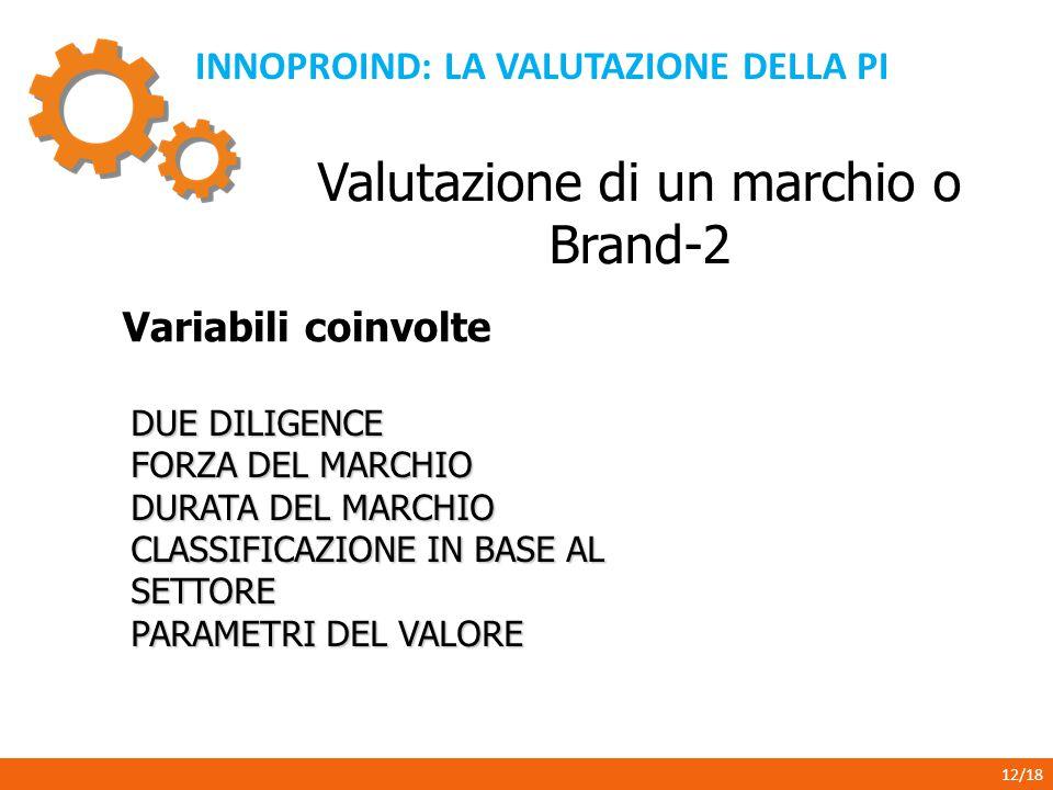 INNOPROIND: LA VALUTAZIONE DELLA PI 12/18 Valutazione di un marchio o Brand-2 DUE DILIGENCE FORZA DEL MARCHIO DURATA DEL MARCHIO CLASSIFICAZIONE IN BASE AL SETTORE PARAMETRI DEL VALORE Variabili coinvolte