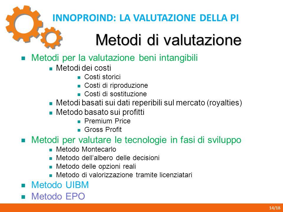 INNOPROIND: LA VALUTAZIONE DELLA PI 14/18 Metodi di valutazione Metodi per la valutazione beni intangibili Metodi dei costi Costi storici Costi di riproduzione Costi di sostituzione Metodi basati sui dati reperibili sul mercato (royalties) Metodo basato sui profitti Premium Price Gross Profit Metodi per valutare le tecnologie in fasi di sviluppo Metodo Montecarlo Metodo dell'albero delle decisioni Metodo delle opzioni reali Metodo di valorizzazione tramite licenziatari Metodo UIBM Metodo EPO