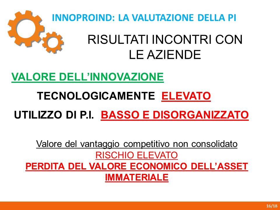 INNOPROIND: LA VALUTAZIONE DELLA PI 16/18 RISULTATI INCONTRI CON LE AZIENDE VALORE DELL'INNOVAZIONE TECNOLOGICAMENTE ELEVATO UTILIZZO DI P.I.