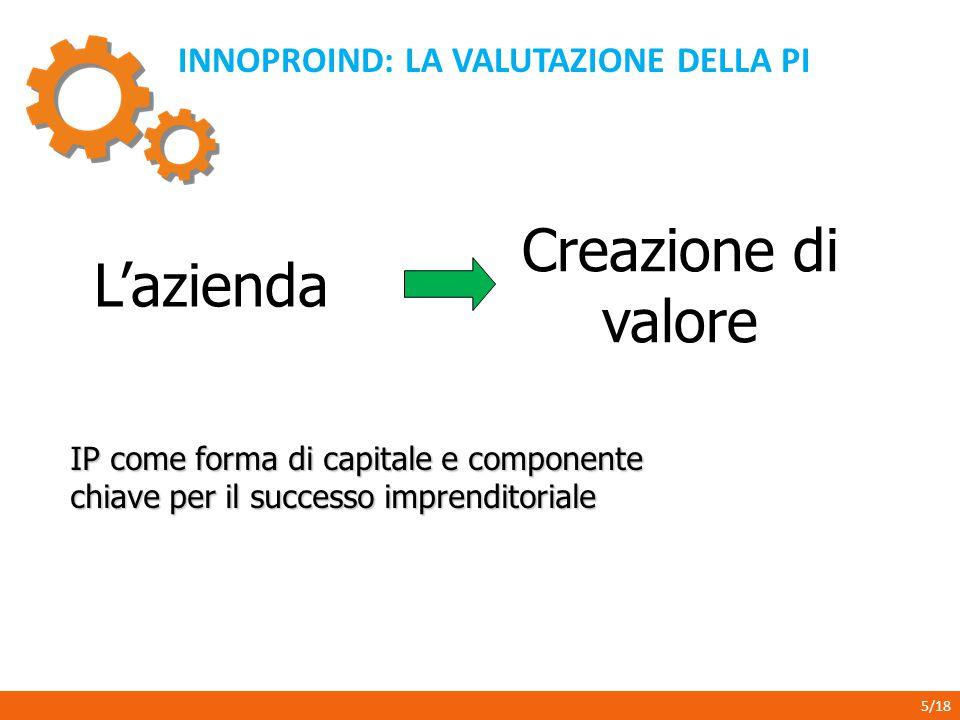 INNOPROIND: LA VALUTAZIONE DELLA PI 5/18 IP come forma di capitale e componente chiave per il successo imprenditoriale L'azienda Creazione di valore