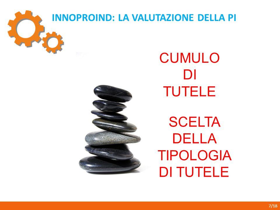 INNOPROIND: LA VALUTAZIONE DELLA PI 7/18 CUMULO DI TUTELE SCELTA DELLA TIPOLOGIA DI TUTELE