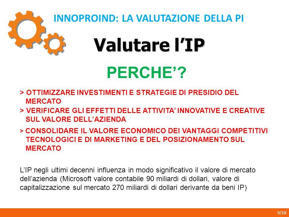 INNOPROIND: LA VALUTAZIONE DELLA PI 9/18 Valutare l'IP PERCHE'.