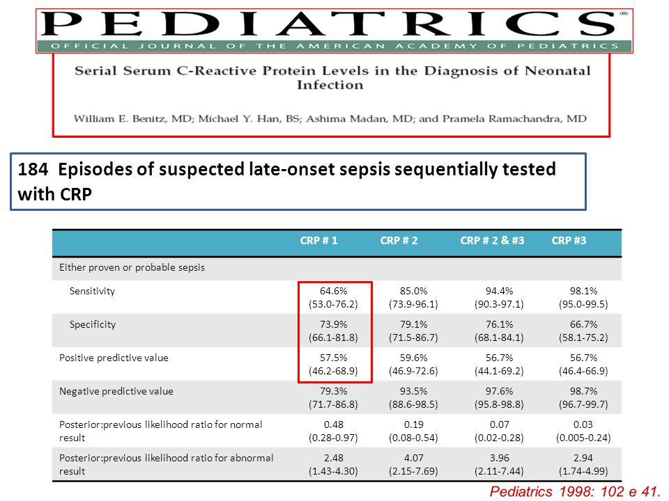 Pediatrics 1998: 102 e 41. CRP # 1CRP # 2CRP # 2 & #3CRP #3 Either proven or probable sepsis Sensitivity64.6% (53.0-76.2) 85.0% (73.9-96.1) 94.4% (90.