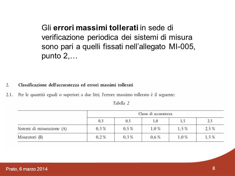 8 Gli errori massimi tollerati in sede di verificazione periodica dei sistemi di misura sono pari a quelli fissati nell'allegato MI-005, punto 2,…