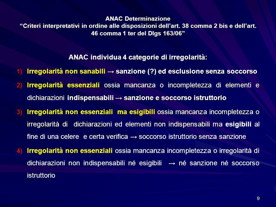 """ANAC Determinazione """"Criteri interpretativi in ordine alle disposizioni dell'art. 38 comma 2 bis e dell'art. 46 comma 1 ter del Dlgs 163/06"""" ANAC indi"""
