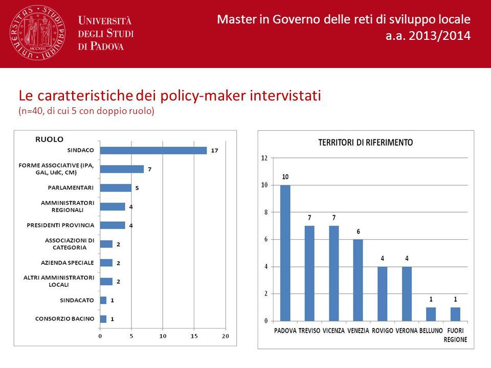 Le caratteristiche dei policy-maker intervistati (n=40, di cui 5 con doppio ruolo) Master in Governo delle reti di sviluppo locale a.a.