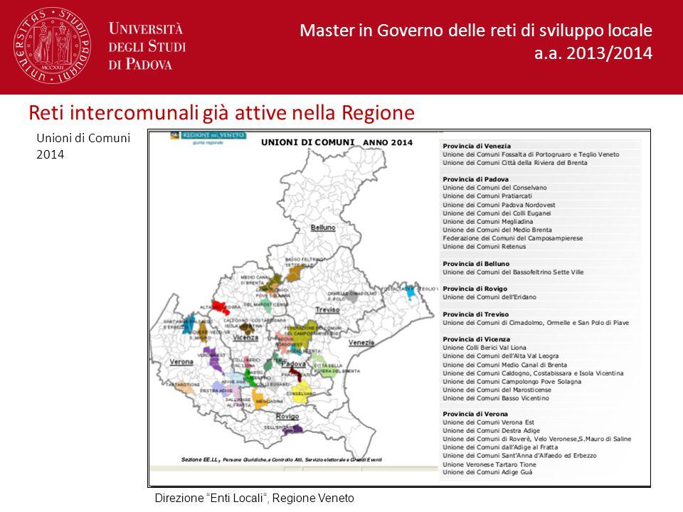 Unioni di Comuni 2014 Reti intercomunali già attive nella Regione Direzione Enti Locali , Regione Veneto Master in Governo delle reti di sviluppo locale a.a.