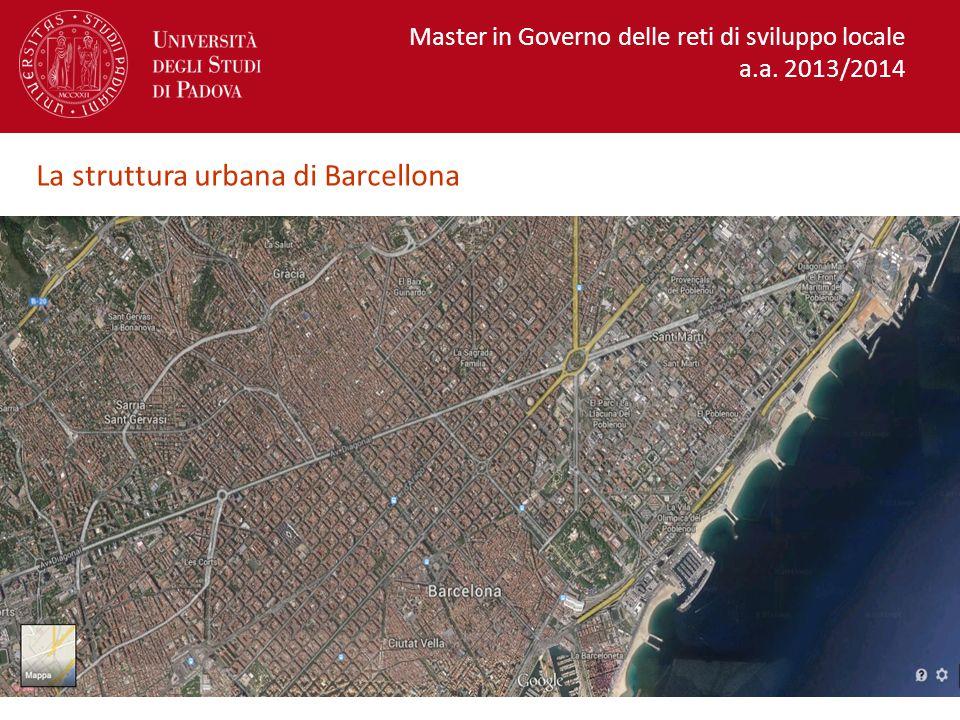 Master in Governo delle reti di sviluppo locale a.a. 2013/2014 La struttura urbana di Barcellona