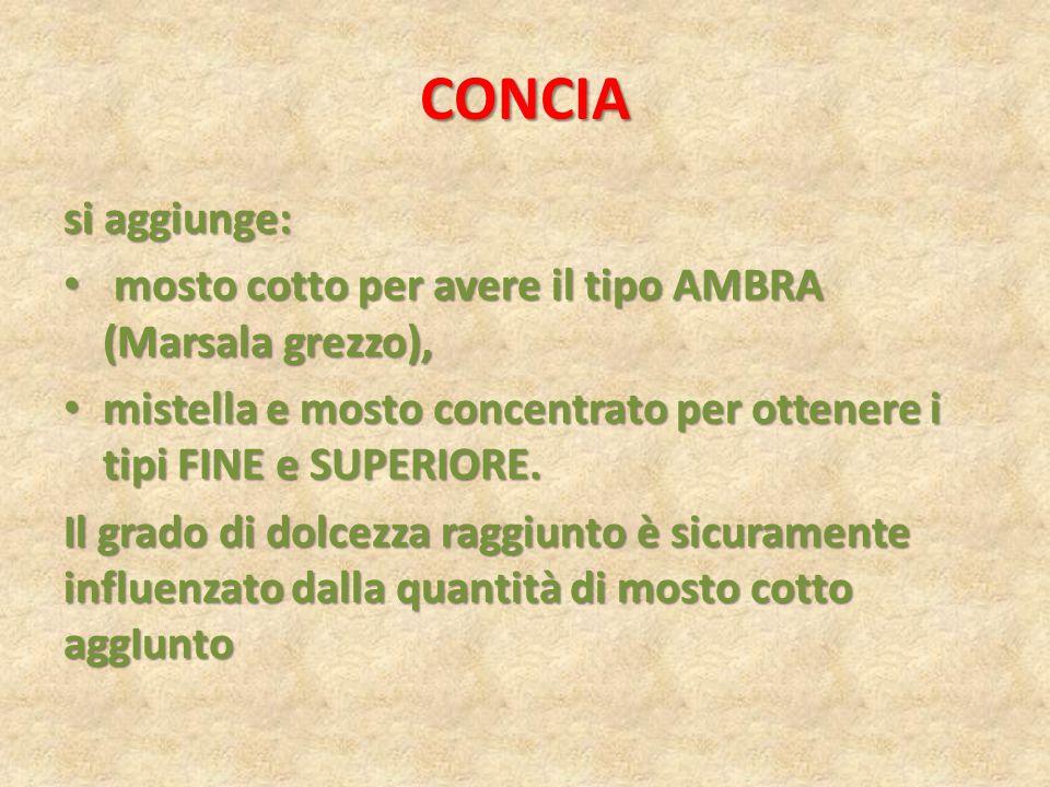 CONCIA si aggiunge: mosto cotto per avere il tipo AMBRA (Marsala grezzo), mosto cotto per avere il tipo AMBRA (Marsala grezzo), mistella e mosto conce