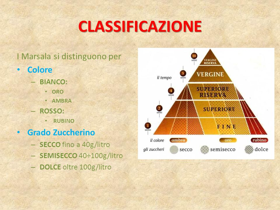 CLASSIFICAZIONE I Marsala si distinguono per Colore – BIANCO: ORO AMBRA – ROSSO: RUBINO Grado Zuccherino – SECCO fino a 40g/litro – SEMISECCO 40÷100g/