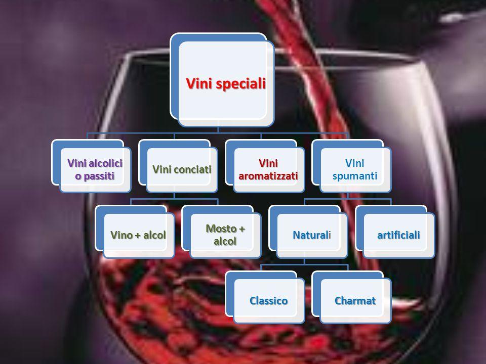 Vini speciali Vini alcolici o passiti Vini conciati Vino + alcol Mosto + alcol Vini aromatizzati Vini spumanti Natural Naturali ClassicoCharmat artifi