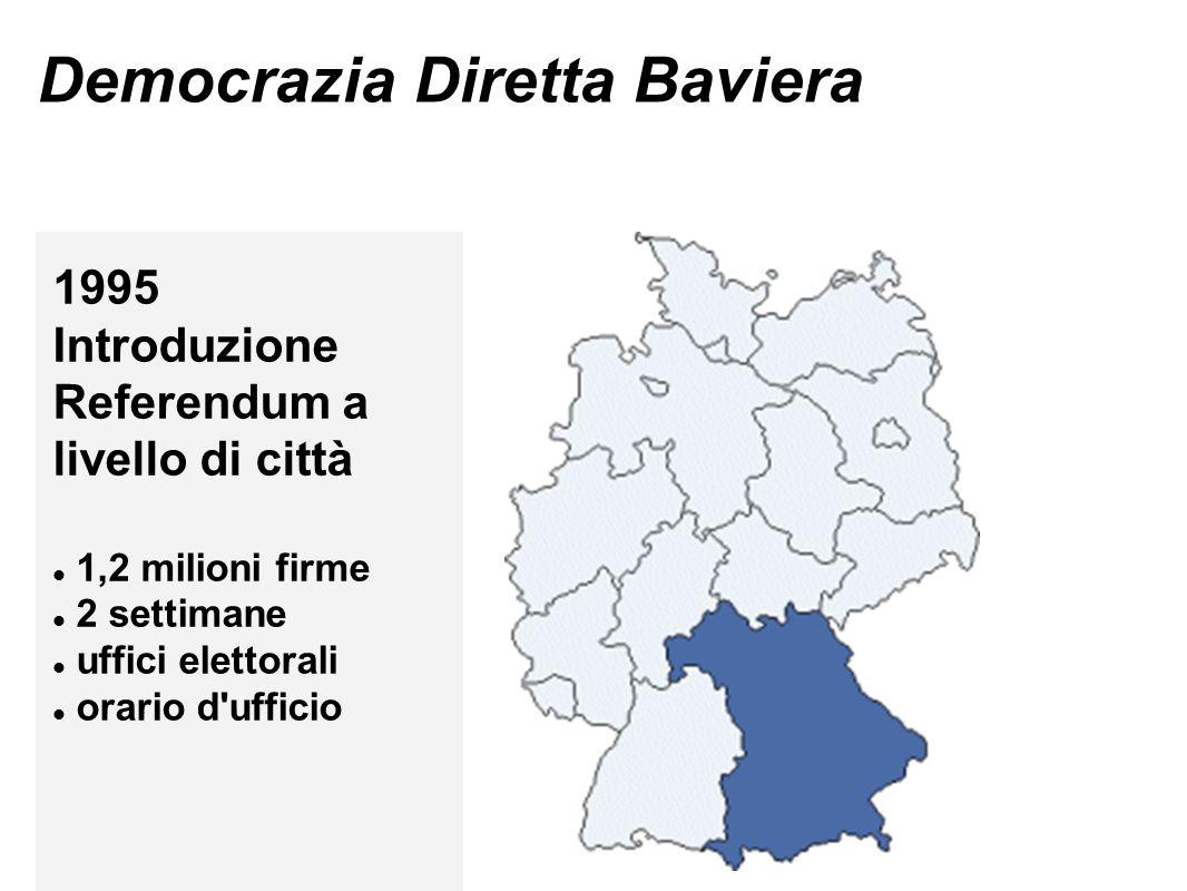 Democrazia Diretta Baviera 1995 Introduzione Referendum a livello di città 1,2 milioni firme 2 settimane uffici elettorali orario d ufficio
