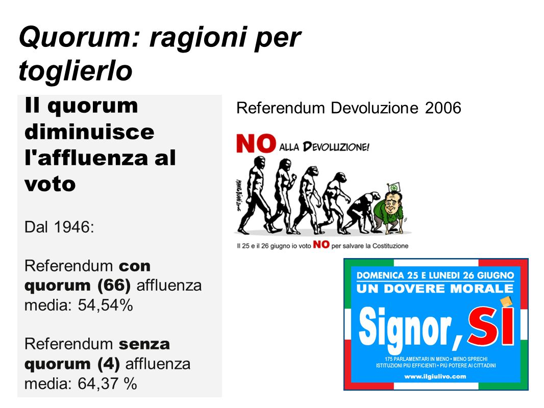 Quorum: ragioni per toglierlo Il quorum diminuisce l affluenza al voto Dal 1946: Referendum con quorum (66) affluenza media: 54,54% Referendum senza quorum (4) affluenza media: 64,37 % Referendum Devoluzione 2006