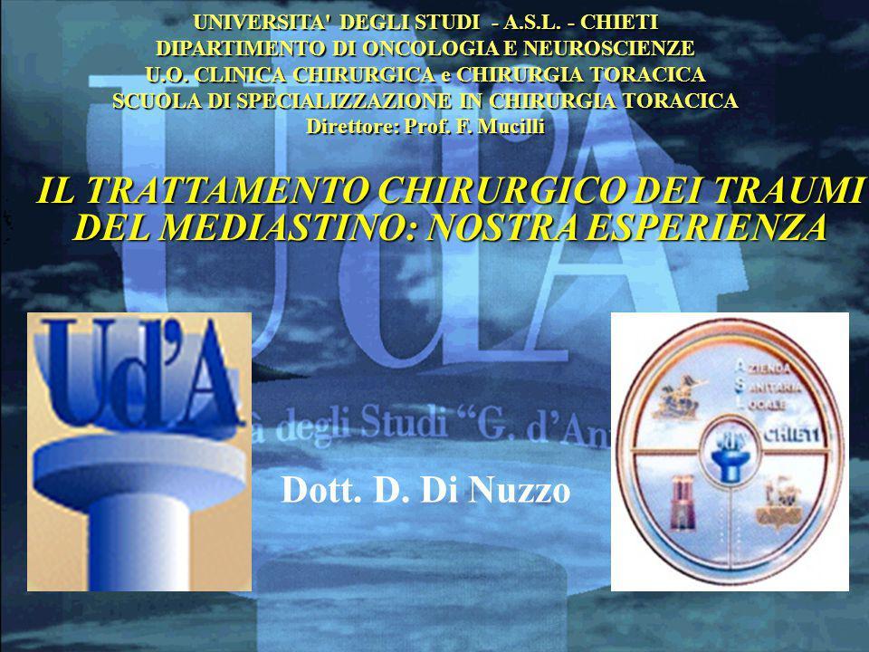 IL TRATTAMENTO CHIRURGICO DELLA PATOLOGIA TRAUMATICA DEL MEDIASTINO NOSTRA ESPERIENZA Seminari di fisiopatologia clinica e terapia chirurgica – Bari, 18-19 Novembre 2010 TRATTAMENTO CHIRURGICO CERVICOTOMIA ED EVENTUALE STERNOTOMIA MEDIANA CERVICOTOMIA ED EVENTUALE STERNOTOMIA MEDIANA PER LESIONI DELLA TRACHEA CERVICALE PER LESIONI DELLA TRACHEA CERVICALE TORACOTOMIA POSTERO-LATERALE TORACOTOMIA POSTERO-LATERALE PER LESIONI DELLA TRACHEA INTRATORACICA PER LESIONI DELLA TRACHEA INTRATORACICA VIE DI ACCESSO TIPO DI INTERVENTO TIPO DI INTERVENTO RESEZIONE - ANASTOMOSI TERMINO-TERMINALE RESEZIONE - ANASTOMOSI TERMINO-TERMINALE SUTURA DELLA LESIONE SUTURA DELLA LESIONE