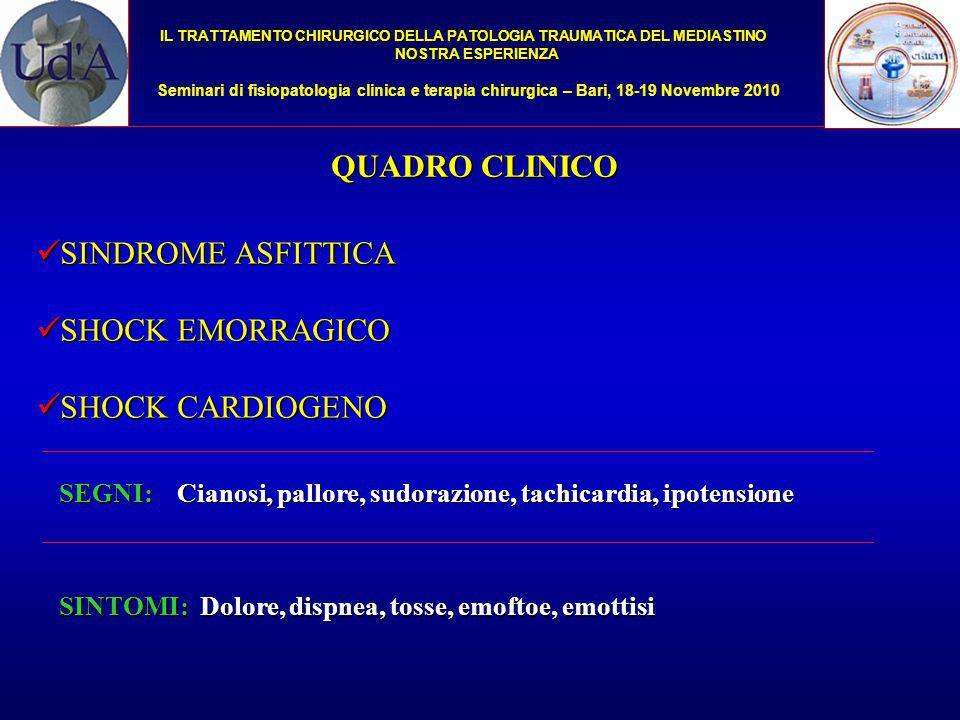 IL TRATTAMENTO CHIRURGICO DELLA PATOLOGIA TRAUMATICA DEL MEDIASTINO NOSTRA ESPERIENZA Seminari di fisiopatologia clinica e terapia chirurgica – Bari, 18-19 Novembre 2010 ROTTURA DELL'AORTA ROTTURA DELL'AORTA è la seconda causa di morte in seguito a trauma chiuso dopo il trauma cranico (Smith RS Am J Surg.152:660, 1986) è la seconda causa di morte in seguito a trauma chiuso dopo il trauma cranico (Smith RS Am J Surg.152:660, 1986) classificazione delle lesioni aortiche classificazione delle lesioni aortiche - emorragia intimale - emorragia intimale - emorragia intimale con lacerazione - emorragia intimale con lacerazione - lacerazione della tunica media - lacerazione della tunica media - completa lacerazione dell'aorta MORTE IMMEDIATA - completa lacerazione dell'aorta MORTE IMMEDIATA - formazione di falso aneurisma (quando la lesione coinvolge l'intima e la media) - formazione di falso aneurisma (quando la lesione coinvolge l'intima e la media) - emorragia periaortica - emorragia periaortica LESIONI DEI GROSSI VASI