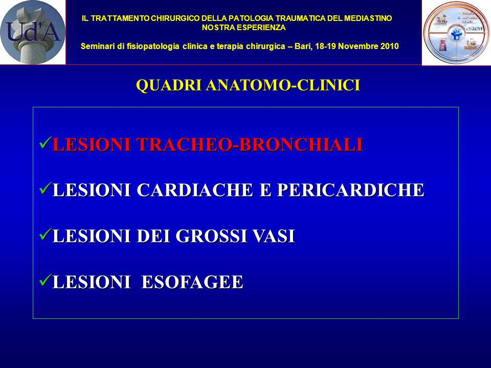 IL TRATTAMENTO CHIRURGICO DELLA PATOLOGIA TRAUMATICA DEL MEDIASTINO NOSTRA ESPERIENZA Seminari di fisiopatologia clinica e terapia chirurgica – Bari, 18-19 Novembre 2010 LESIONI TRACHEO-BRONCHIALI EZIOPATOGENESI: TRAUMI ESTERNI TRAUMI INTERNI (IATROGENI TRAUMI INTERNI (IATROGENI ) INTUBAZIONE ORO-TRACHEALE INTUBAZIONE ORO-TRACHEALE MANOVRE ENDOSCOPICHE MANOVRE ENDOSCOPICHE CHIUSI E APERTI L'incidenza delle lesioni tracheo-bronchiali è difficile da stabilire: la maggior parte dei pz (30-80%) muore prima di raggiungere l'Ospedale 2,5%-3,2% dei pazienti che muore in seguito ad un trauma ha associata una lesione tracheo-bronchiale (Semin Thorac Cardiovasc Surg 2008 20:52-57)