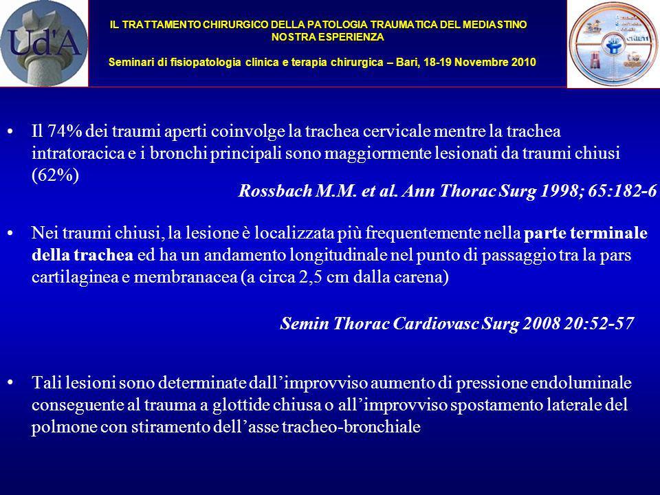 IL TRATTAMENTO CHIRURGICO DELLA PATOLOGIA TRAUMATICA DEL MEDIASTINO NOSTRA ESPERIENZA Seminari di fisiopatologia clinica e terapia chirurgica – Bari, 18-19 Novembre 2010 DISPNEA DISPNEA ENFISEMA MEDIASTINICO E SOTTOCUTANEO ENFISEMA MEDIASTINICO E SOTTOCUTANEO EMOTTISI EMOTTISI DOLORE RETROSTERNALE DOLORE RETROSTERNALE PNEUMOTORACE PNEUMOTORACE TOSSE TOSSE INSUFFICIENZA RESPIRATORIA INSUFFICIENZA RESPIRATORIA QUADRO CLINICO LESIONI TRACHEO-BRONCHIALI