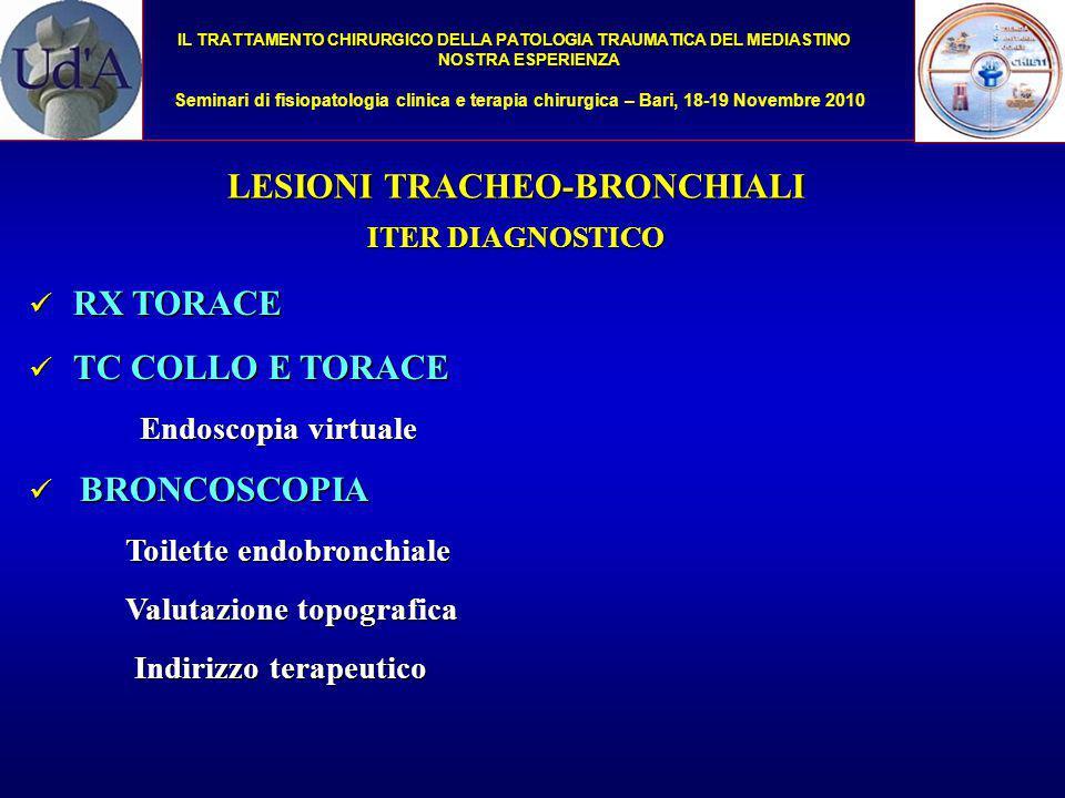IL TRATTAMENTO CHIRURGICO DELLA PATOLOGIA TRAUMATICA DEL MEDIASTINO NOSTRA ESPERIENZA Seminari di fisiopatologia clinica e terapia chirurgica – Bari, 18-19 Novembre 2010 TRATTAMENTO CONSERVATIVO TRATTAMENTO CONSERVATIVO (TERAPIA MEDICA E CONTROLLI ENDOSCOPICI PER EVENTUALI (TERAPIA MEDICA E CONTROLLI ENDOSCOPICI PER EVENTUALI DISOSTRUZIONI LASER DI STENOSI SUCCESSIVE) DISOSTRUZIONI LASER DI STENOSI SUCCESSIVE)  SCARSA SINTOMATOLOGIA  LESIONI DI PICCOLA ENTITA' DELLA PARS MEMBRANACEA TRATTAMENTO CHIRURGICO IN URGENZA TRATTAMENTO CHIRURGICO IN URGENZA - LESIONI ESTESE - INSUFFICIENZA RESPIRATORIA SEVERA INDICAZIONI TERAPEUTICHE LESIONI TRACHEO-BRONCHIALI Gòmez- Caro A et al.