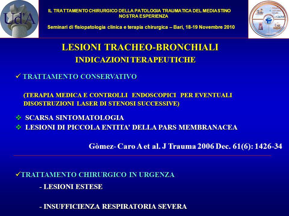 IL TRATTAMENTO CHIRURGICO DELLA PATOLOGIA TRAUMATICA DEL MEDIASTINO NOSTRA ESPERIENZA Seminari di fisiopatologia clinica e terapia chirurgica – Bari, 18-19 Novembre 2010 QUADRI ANATOMO-CLINICI LESIONI TRACHEO-BRONCHIALI LESIONI TRACHEO-BRONCHIALI LESIONI CARDIACHE E PERICARDICHE LESIONI CARDIACHE E PERICARDICHE LESIONI DEI GROSSI VASI LESIONI DEI GROSSI VASI LESIONI ESOFAGEE LESIONI ESOFAGEE