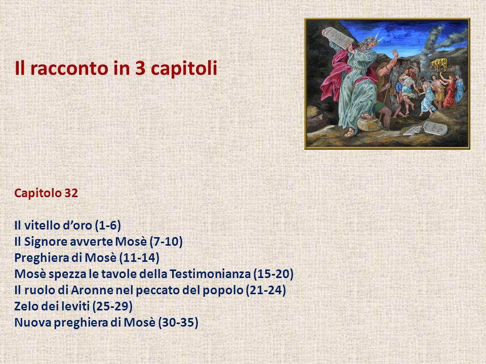Capitolo 33 L'ordine di partenza (1-6) La tenda del convegno (7-11) Preghiera di Mosè (12-17) Mosè sul monte (18-23) Il racconto in 3 capitoli