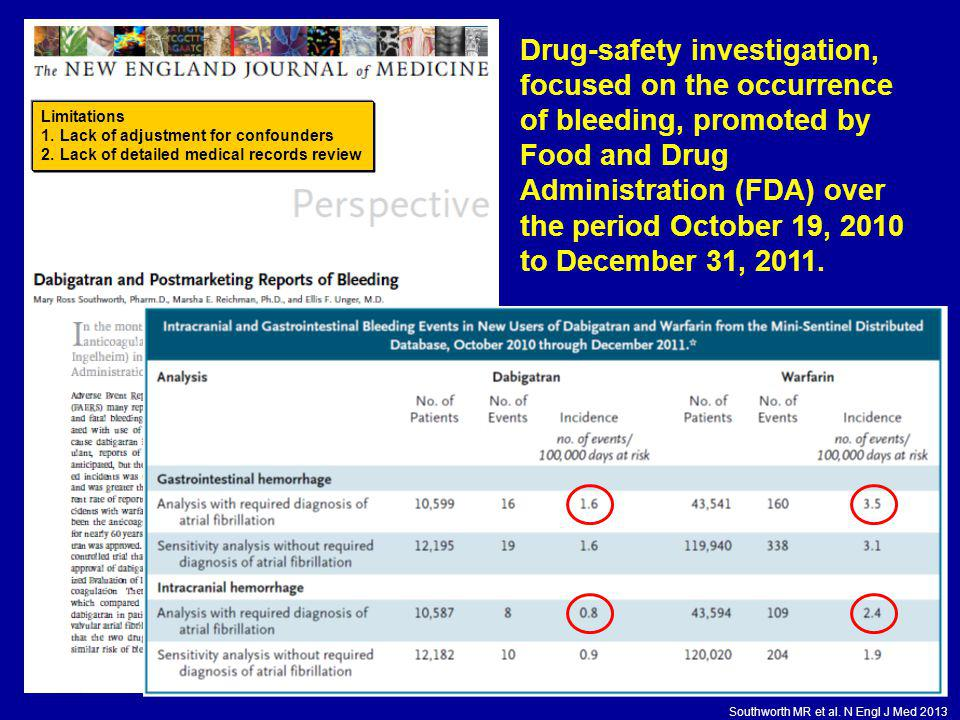 Drug-safety investigation, focused on the occurrence of bleeding, promoted by Food and Drug Administration (FDA) over the period October 19, 2010 to D