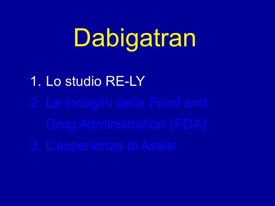 Sospensione Definitiva Trattamento N = 97 (84%) N = 18 (16%) Sospensione definitiva by Dabigatran dose: 11 su 76 pazienti (14%) con Dabigatran 110 mg 7 su 39 pazienti (18%) con Dabigatran 150 mg Sospensione definitiva: In media, 76 giorni dopo l'inizio del trattamento Cause sospensione definitiva: Distress epigastrico: 10 pazienti Sanguinamento GI: 1 paziente VFG < 30 ml/min: 3 pazienti Prurito intenso: 1 paziente By pass aorto-coronarico: 2 pazienti Polmonite: 1 paziente Totale18 pazienti Totale: 115 pazienti Dopo la sospensione: Warfarin:7 pazienti; Altro NAO: 7 pazienti Né anticoagulanti né ASA: 4 pazienti Verdecchia P et al.