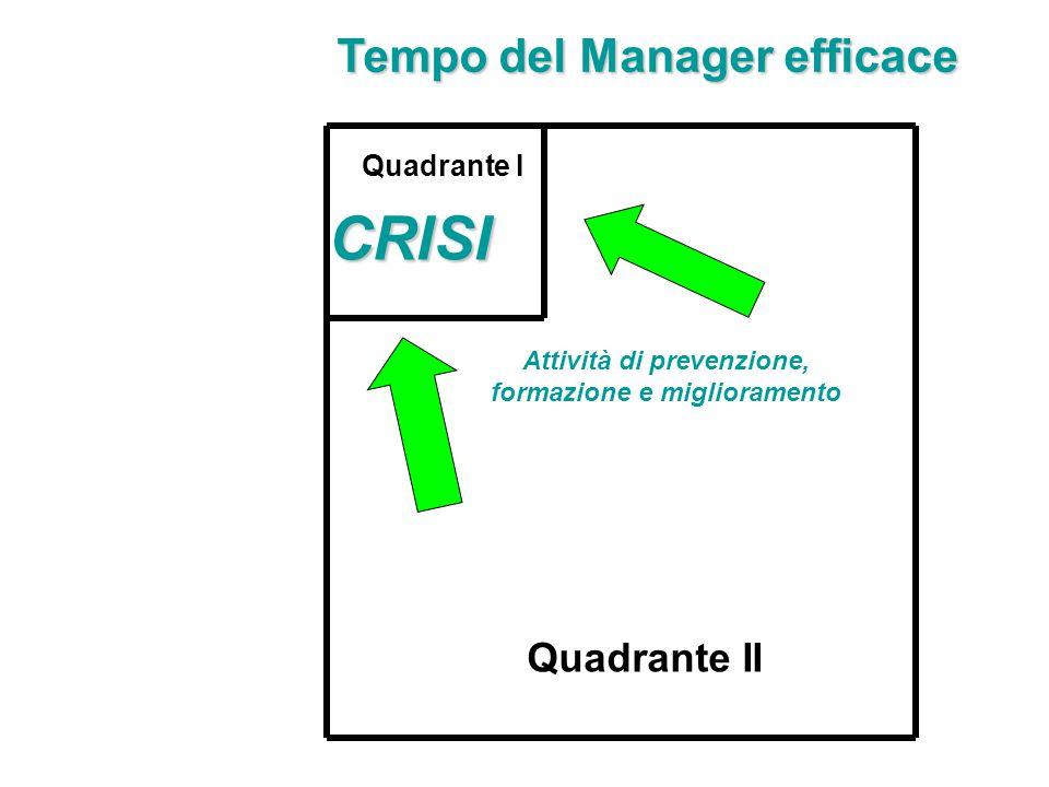 39 CRISI Quadrante I Quadrante II Tempo del Manager efficace Attività di prevenzione, formazione e miglioramento