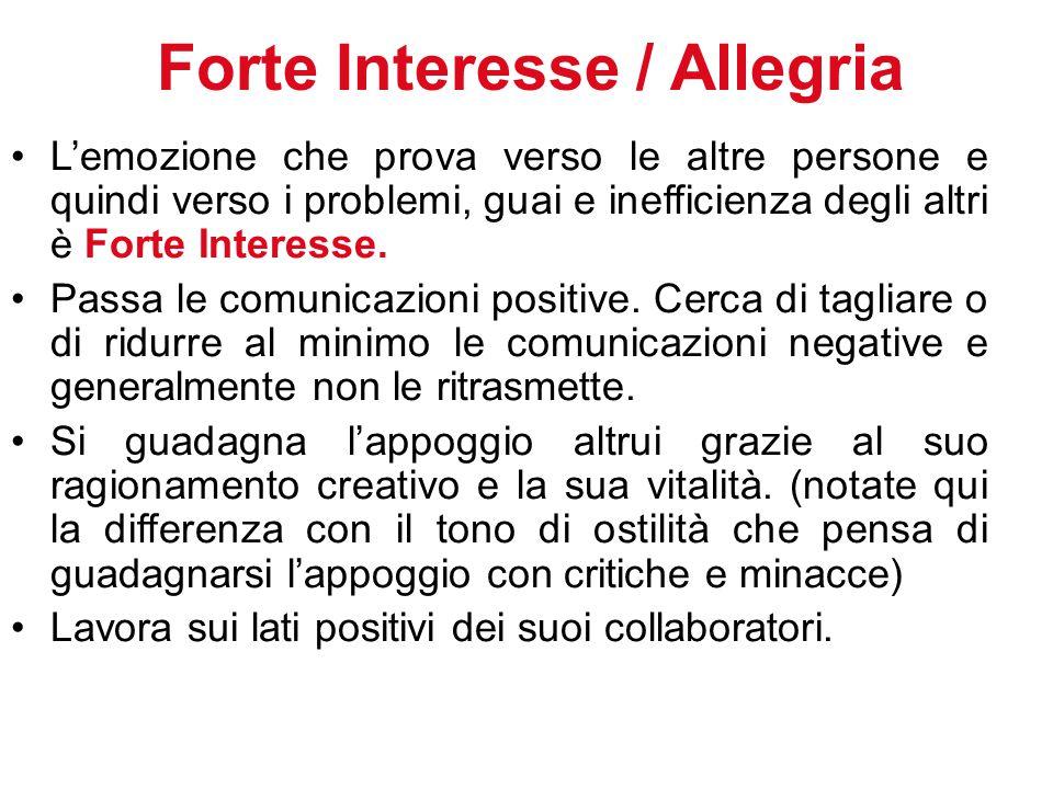 Forte Interesse / Allegria L'emozione che prova verso le altre persone e quindi verso i problemi, guai e inefficienza degli altri è Forte Interesse. P