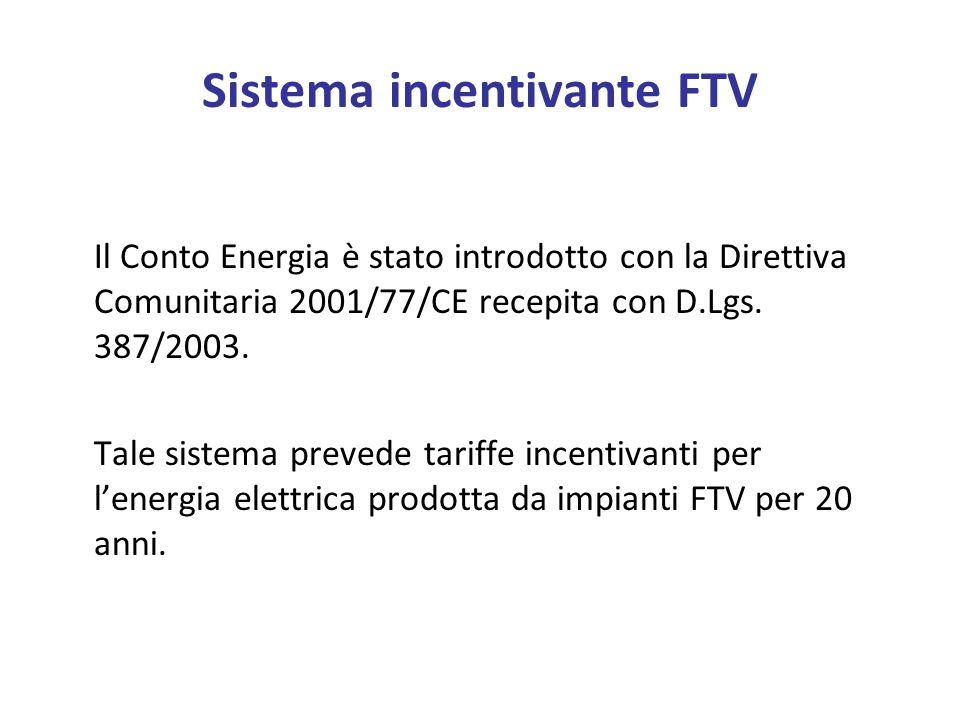 Sistema incentivante FTV Il Conto Energia è stato introdotto con la Direttiva Comunitaria 2001/77/CE recepita con D.Lgs.