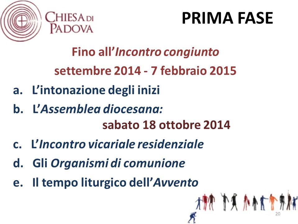 PRIMA FASE Fino all'Incontro congiunto settembre 2014 - 7 febbraio 2015 a. L'intonazione degli inizi b. L'Assemblea diocesana: sabato 18 ottobre 2014