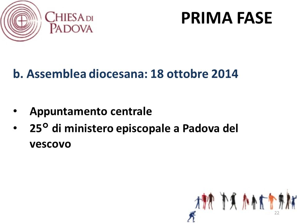 PRIMA FASE b. Assemblea diocesana: 18 ottobre 2014 Appuntamento centrale 25° di ministero episcopale a Padova del vescovo 22