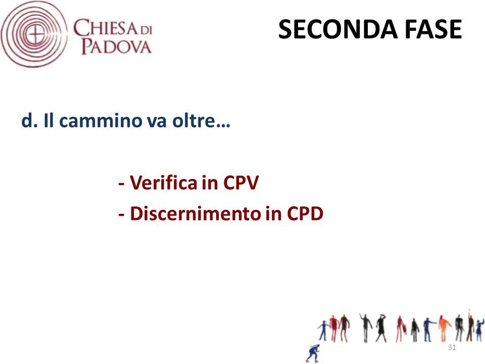 SECONDA FASE d. Il cammino va oltre… - Verifica in CPV - Discernimento in CPD 31