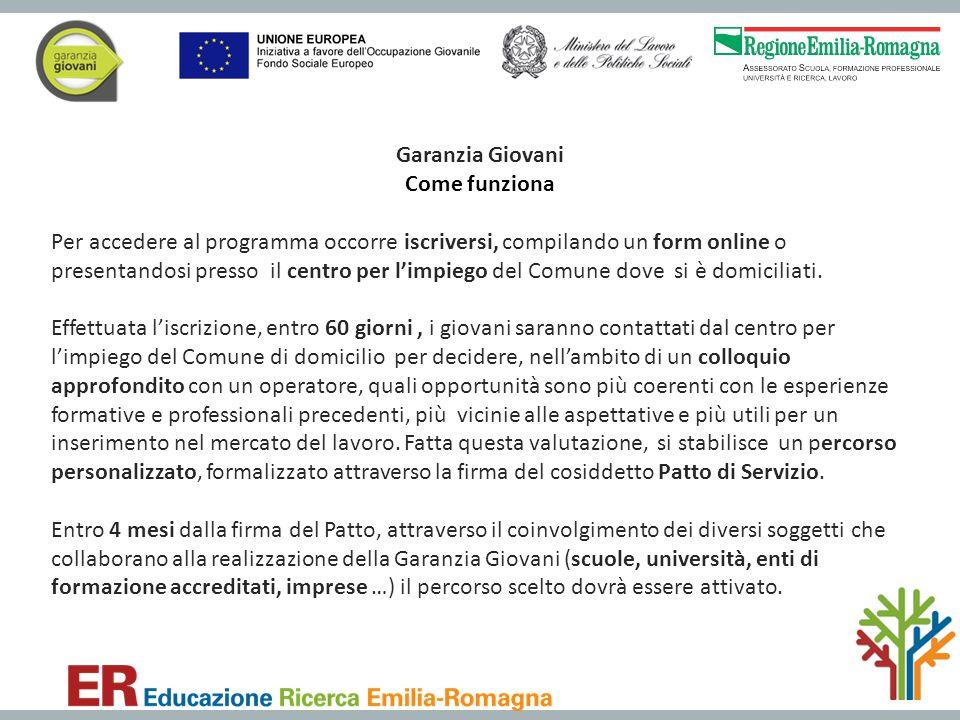 Garanzia Giovani Come funziona Per accedere al programma occorre iscriversi, compilando un form online o presentandosi presso il centro per l'impiego