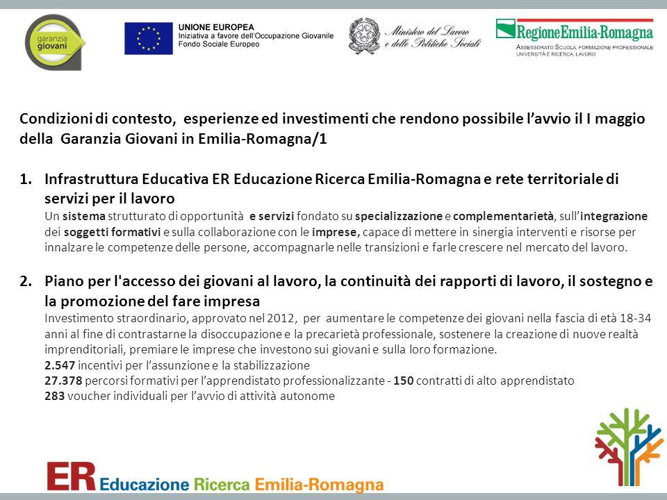 Condizioni di contesto, esperienze ed investimenti che rendono possibile l'avvio il I maggio della Garanzia Giovani in Emilia-Romagna/1 1.Infrastruttu