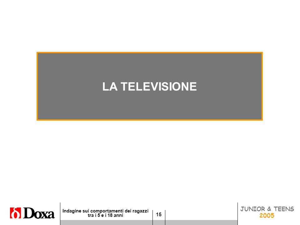 15 Indagine sui comportamenti dei ragazzi tra i 5 e i 18 anni JUNIOR 2005 Titolo di sezione LA TELEVISIONE JUNIOR & TEENS 2005