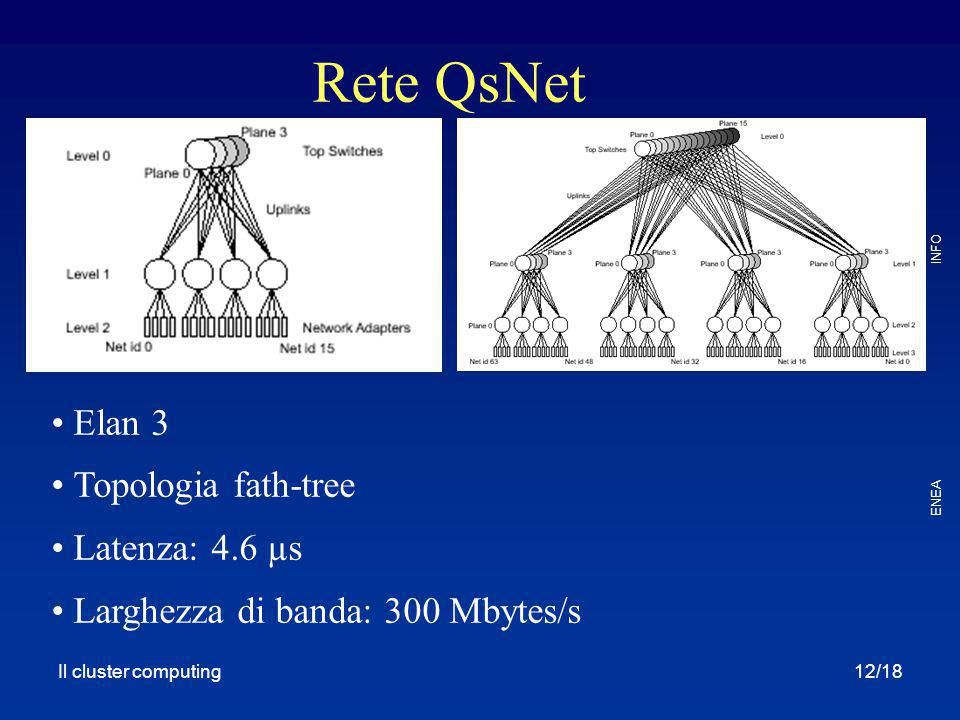 Il cluster computing ENEA INFO 12/18 Rete QsNet Elan 3 Topologia fath-tree Latenza: 4.6 µs Larghezza di banda: 300 Mbytes/s