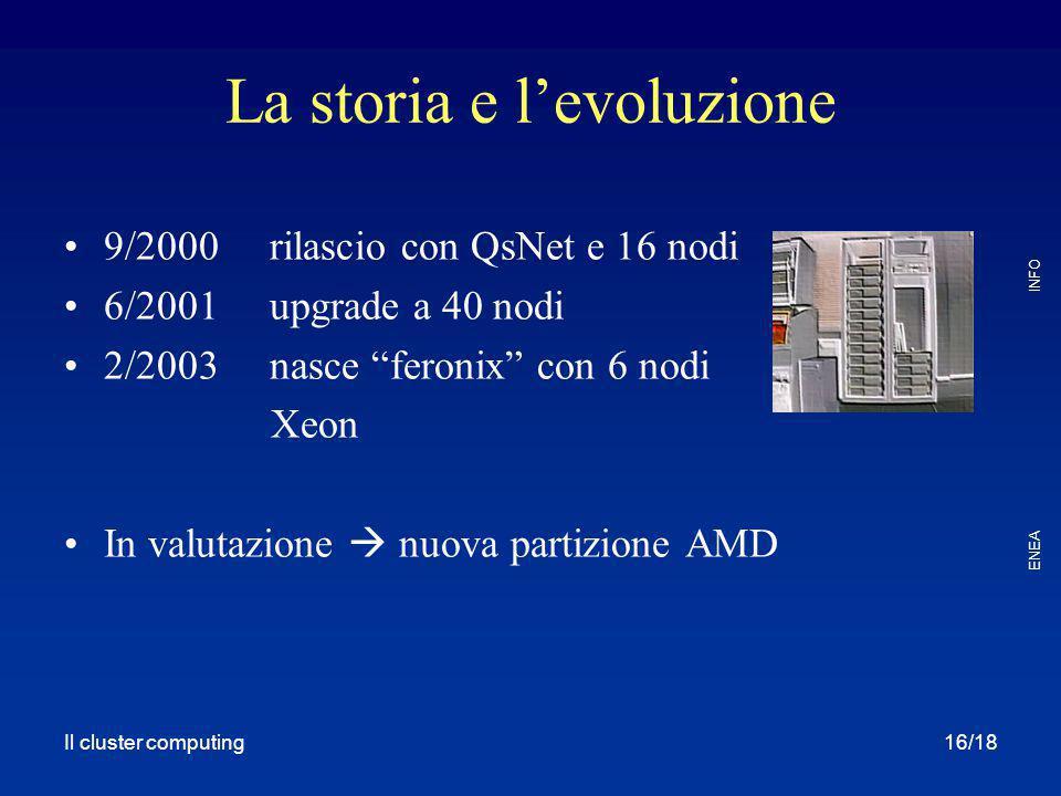 Il cluster computing ENEA INFO 16/18 La storia e l'evoluzione 9/2000 rilascio con QsNet e 16 nodi 6/2001 upgrade a 40 nodi 2/2003 nasce feronix con 6 nodi Xeon In valutazione  nuova partizione AMD
