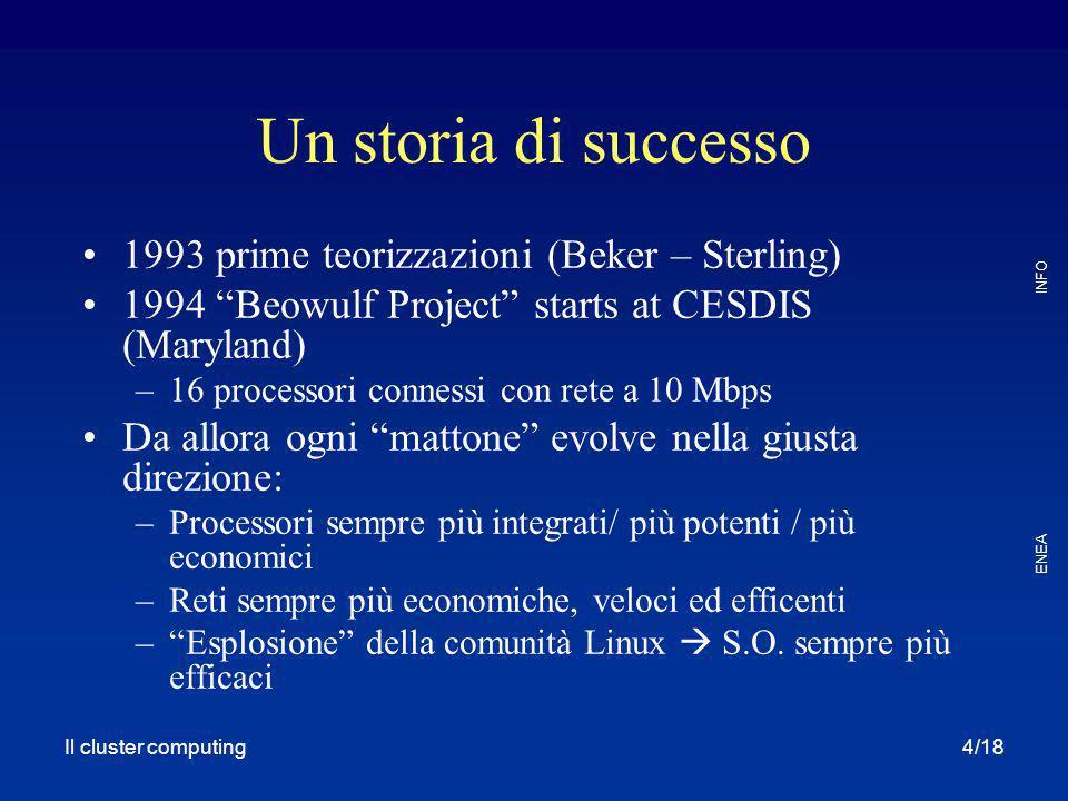 """Il cluster computing ENEA INFO 4/18 Un storia di successo 1993 prime teorizzazioni (Beker – Sterling) 1994 """"Beowulf Project"""" starts at CESDIS (Marylan"""